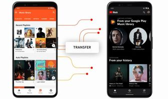 Google Play Music Ditutup pada Desember, Digantikan oleh YouTube Music