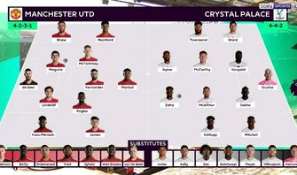 Sedang Berlangsung Link Live Streaming Manchester United vs Crystal Palace, Skor 1-0